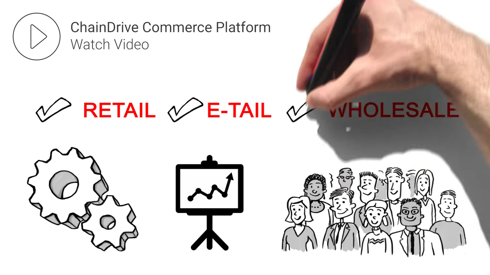 Retail Recources - ChainDrive ERP Commerce Platform Video
