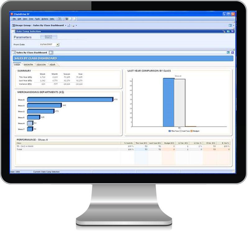 Intuitive Data & Flexible Graphs
