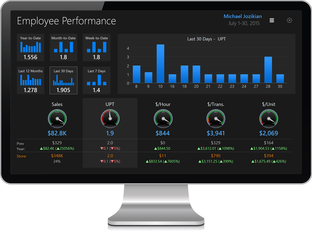 POS Workforce Management