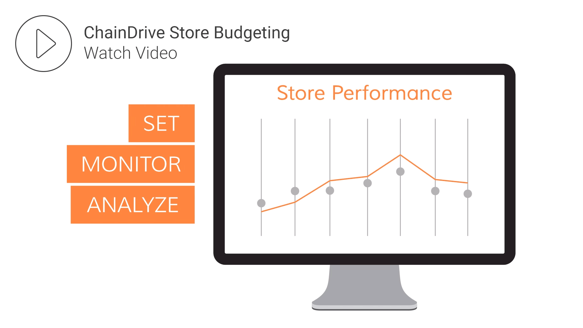 Retail Recources - ChainDrive Store Budgeting Video