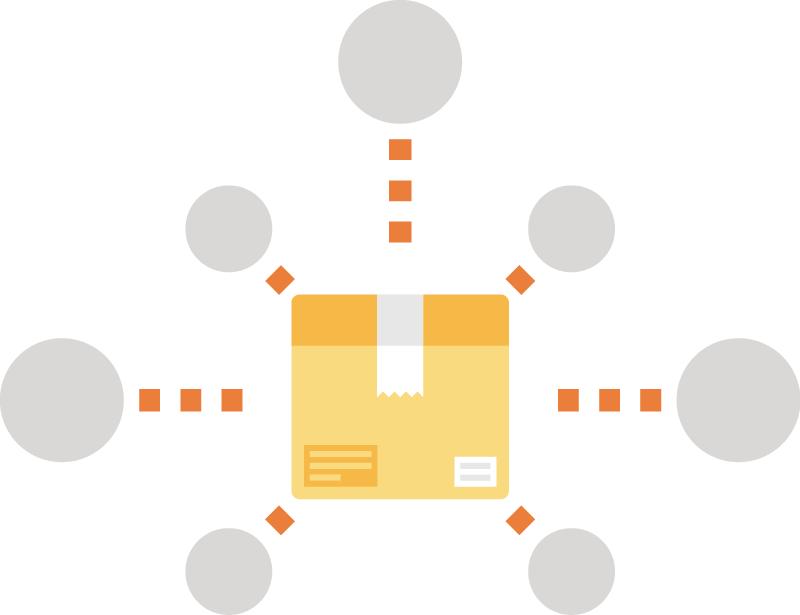 Inventory Transfer Optimization